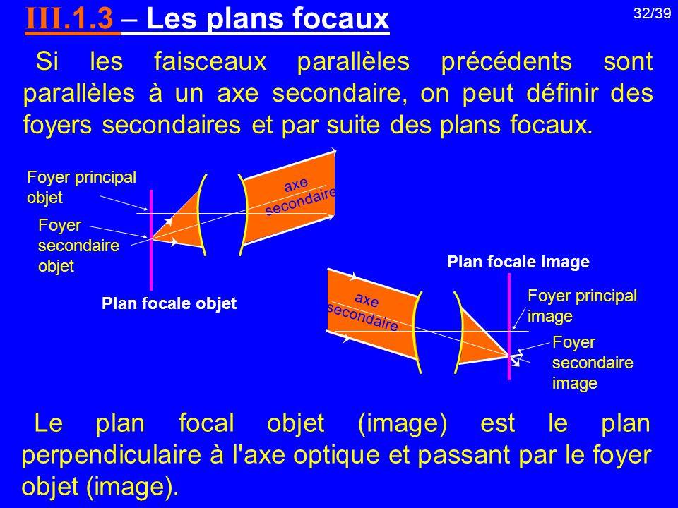 32/39 Si les faisceaux parallèles précédents sont parallèles à un axe secondaire, on peut définir des foyers secondaires et par suite des plans focaux