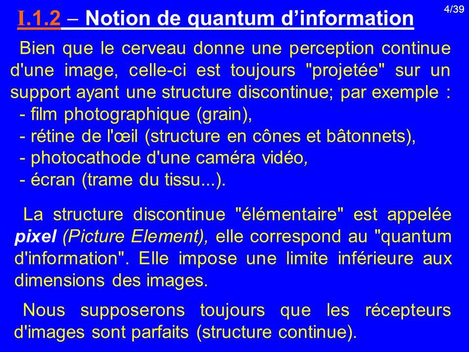 4/39 I.1.2 Notion de quantum dinformation Bien que le cerveau donne une perception continue d'une image, celle-ci est toujours