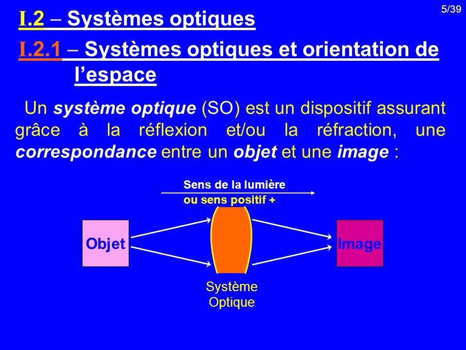 6/39 Le sens de propagation de la lumière (ou sens +) définit donc un espace objet réel situé en amont du système optique et un espace image réelle situé en aval du système optique.