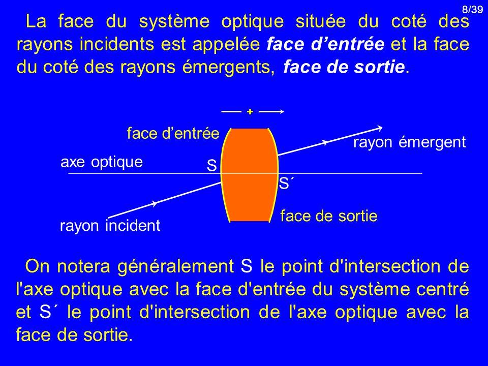 8/39 La face du système optique située du coté des rayons incidents est appelée face dentrée et la face du coté des rayons émergents, face de sortie.