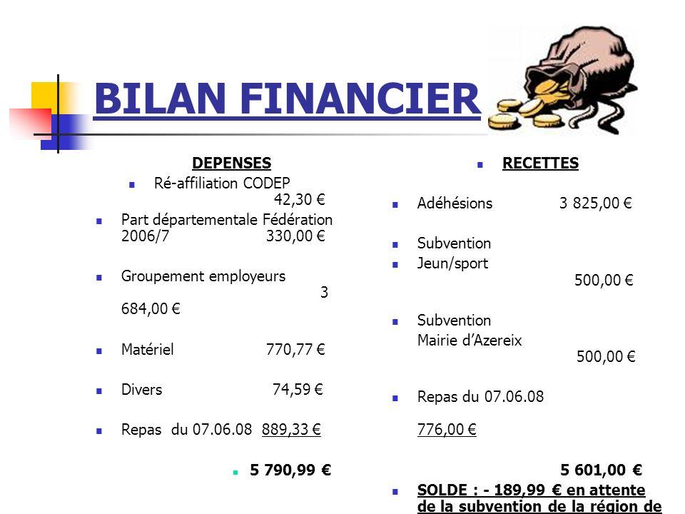 BILAN FINANCIER DEPENSES Ré-affiliation CODEP 42,30 Part départementale Fédération 2006/7 330,00 Groupement employeurs 3 684,00 Matériel 770,77 Divers