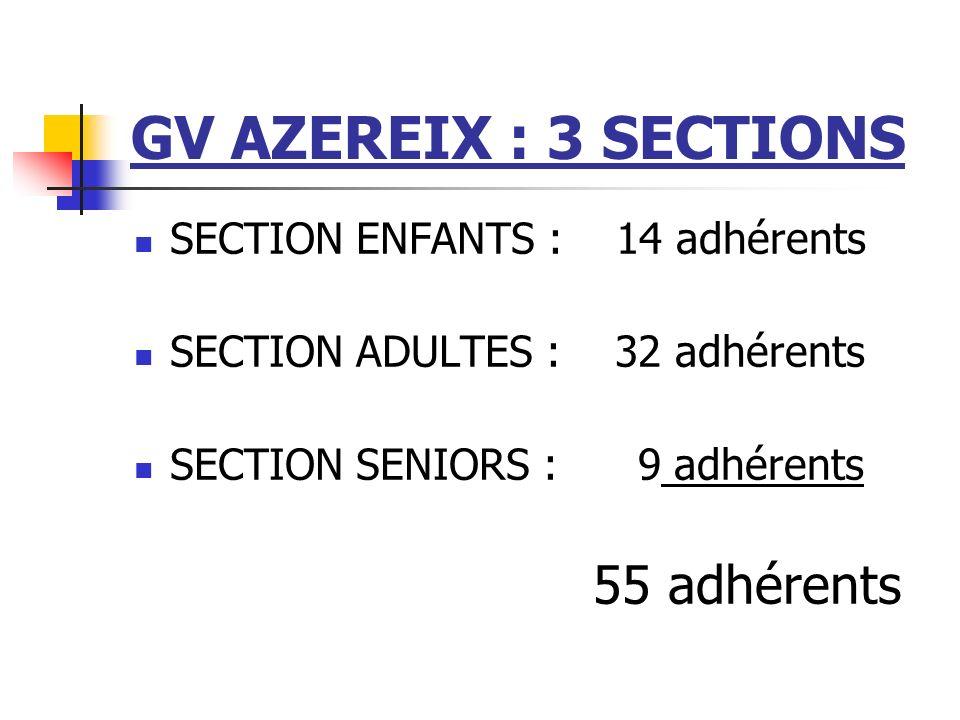 G.V AZEREIX MERCI DE VOTRE ATTENTION ET DE VOTRE FIDELITE.