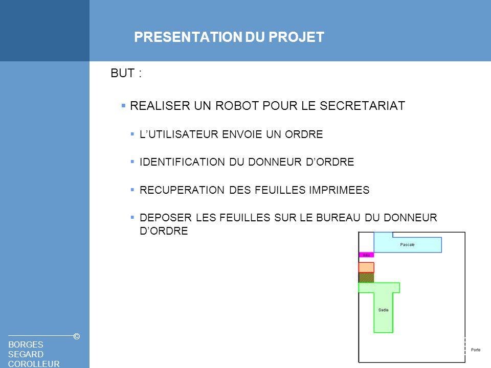 BORGES SEGARD COROLLEUR © PRESENTATION DU ROBOT BRAS : axes 5 et 3 CHARIOT