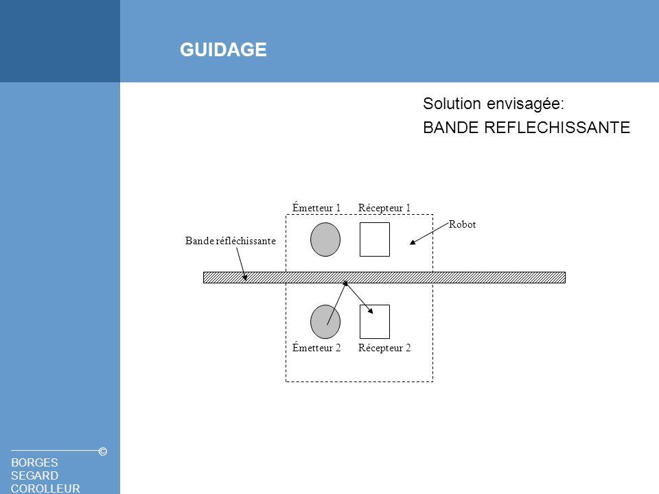BORGES SEGARD COROLLEUR © GUIDAGE Solution retenue: GUIDAGE INFRA ROUGE Robot