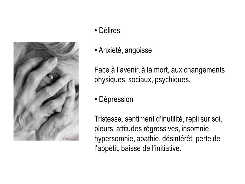 Délires Anxiété, angoisse Face à lavenir, à la mort, aux changements physiques, sociaux, psychiques. Dépression Tristesse, sentiment dinutilité, repli