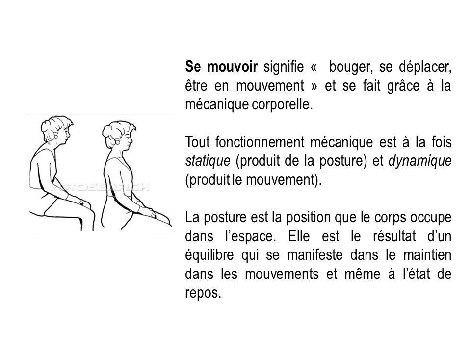 Se mouvoir signifie « bouger, se déplacer, être en mouvement » et se fait grâce à la mécanique corporelle. Tout fonctionnement mécanique est à la fois