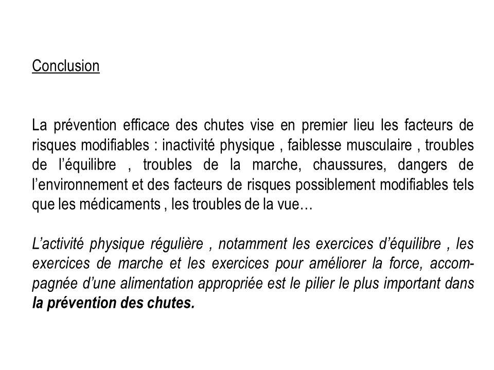 Conclusion La prévention efficace des chutes vise en premier lieu les facteurs de risques modifiables : inactivité physique, faiblesse musculaire, tro