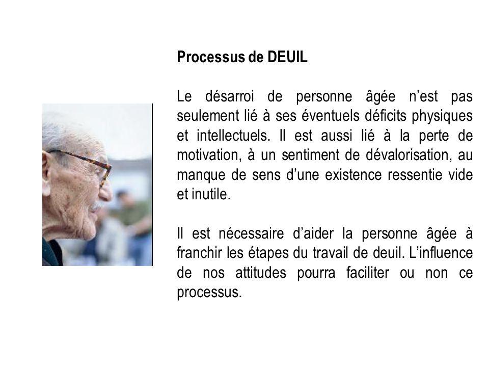 Processus de DEUIL Le désarroi de personne âgée nest pas seulement lié à ses éventuels déficits physiques et intellectuels. Il est aussi lié à la pert