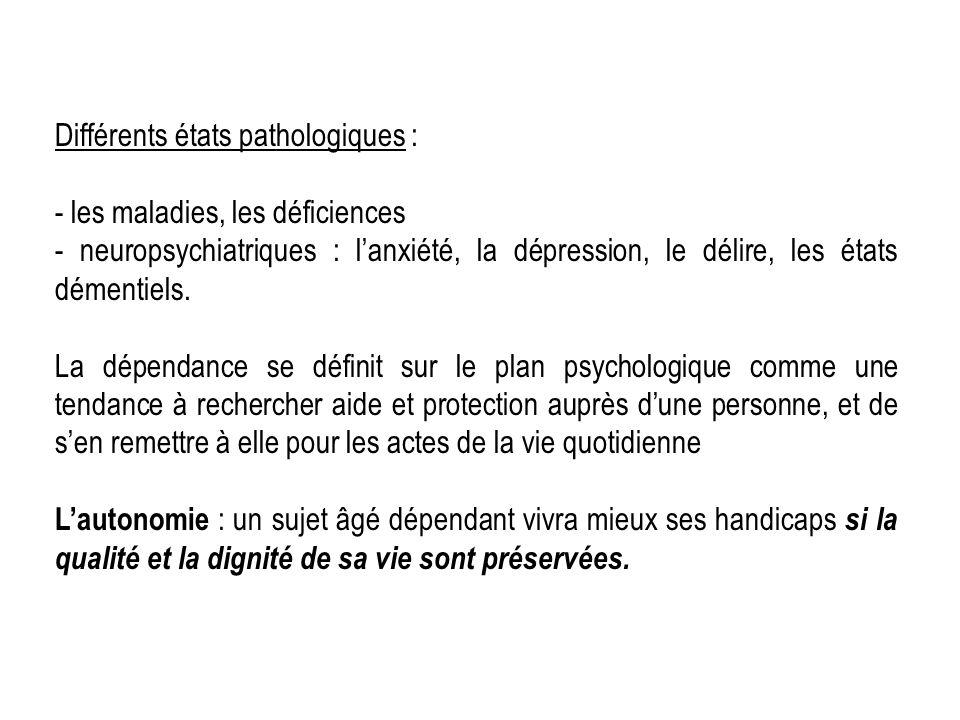 Différents états pathologiques : - les maladies, les déficiences - neuropsychiatriques : lanxiété, la dépression, le délire, les états démentiels. La