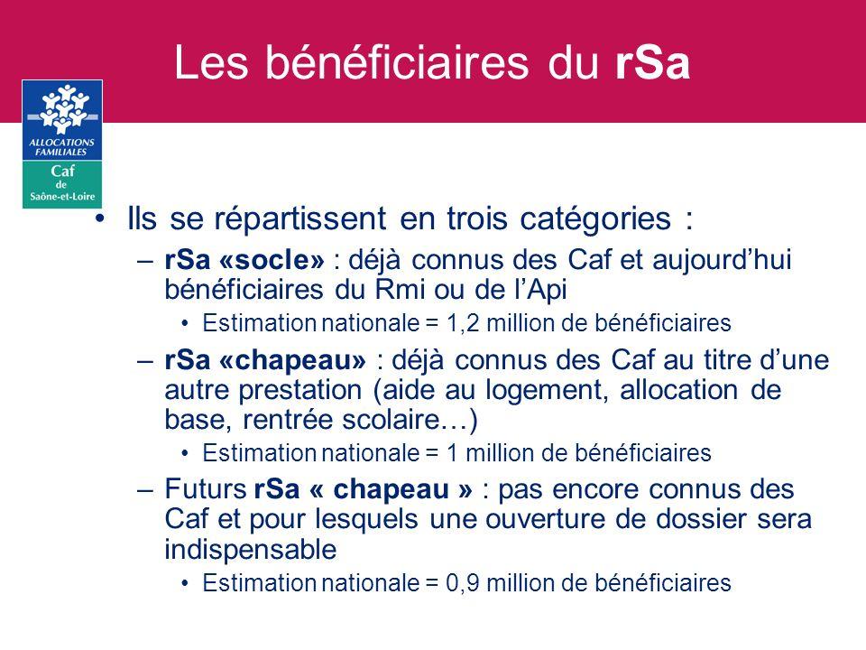 Le rSa en Saône et Loire : une approche par territoire CLI (les habitants) Nbre commune s Nbre commune s < 1.000 h Nbre communes 1.000 à 5.000 h Nbre communes 5.000 à 10.000 h Nbre communes >= 10.000 h Population 2006 Poids de la ville siège Autun645940141.83335 % Chalon120892641150.66431 % Le Creusot15581147.42061 % Louhans9578161058.44111 % Mâcon1221061321108.29232 % Montceau332462155.01136 % Paray12411284087.70010 % Total57347381145549.361