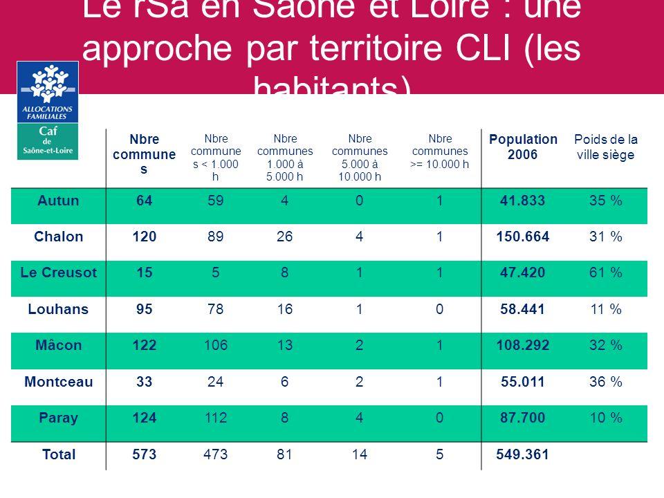 Le rSa en Saône et Loire : une approche par territoire CLI (les allocataires rSa) Nbre allocataire s Caf % rSa socle (API + RMII) rSa intéresseme nt (connus Caf) Estimation rSa non connus Caf Estimatio n Total rSa % % bénéf.