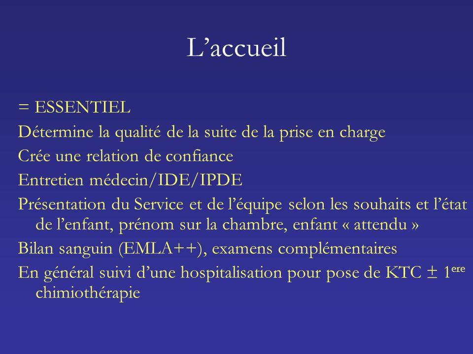 Laccueil = ESSENTIEL Détermine la qualité de la suite de la prise en charge Crée une relation de confiance Entretien médecin/IDE/IPDE Présentation du