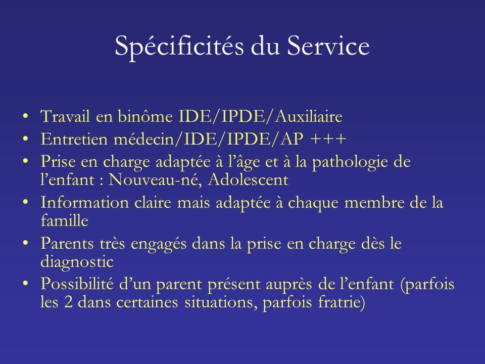 Spécificités du Service Travail en binôme IDE/IPDE/Auxiliaire Entretien médecin/IDE/IPDE/AP +++ Prise en charge adaptée à lâge et à la pathologie de l