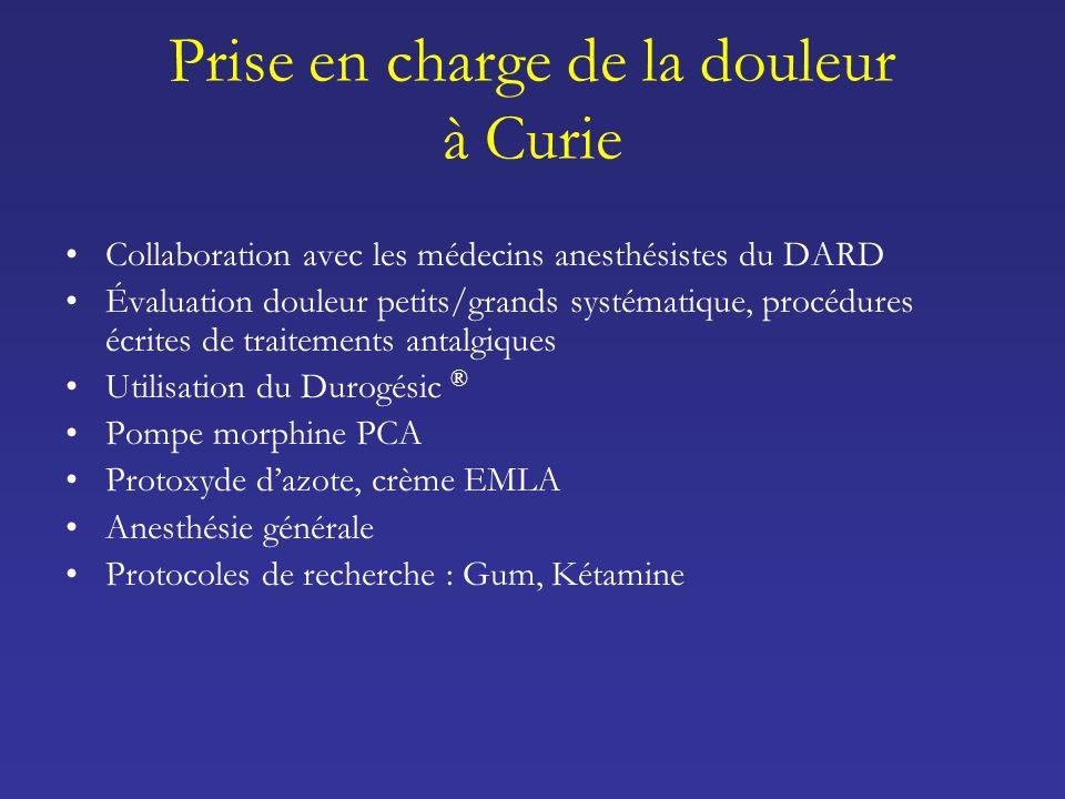 Prise en charge de la douleur à Curie Collaboration avec les médecins anesthésistes du DARD Évaluation douleur petits/grands systématique, procédures