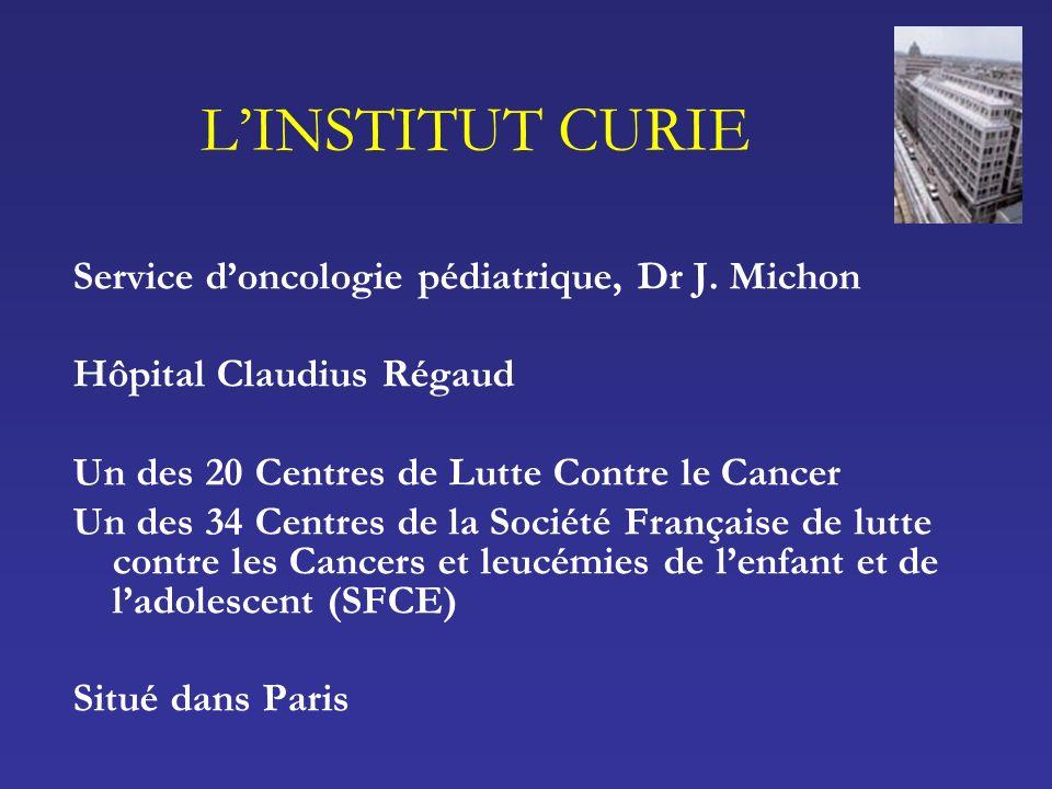 LINSTITUT CURIE Service doncologie pédiatrique, Dr J. Michon Hôpital Claudius Régaud Un des 20 Centres de Lutte Contre le Cancer Un des 34 Centres de
