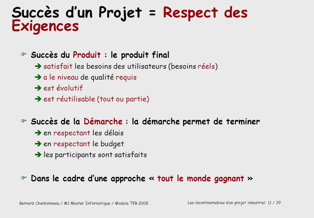 Bernard Cherbonneau / M1 Master Informatique / Module TER 2008 Les incontournables dun projet industriel 11 / 39 Succès dun Projet = Respect des Exige