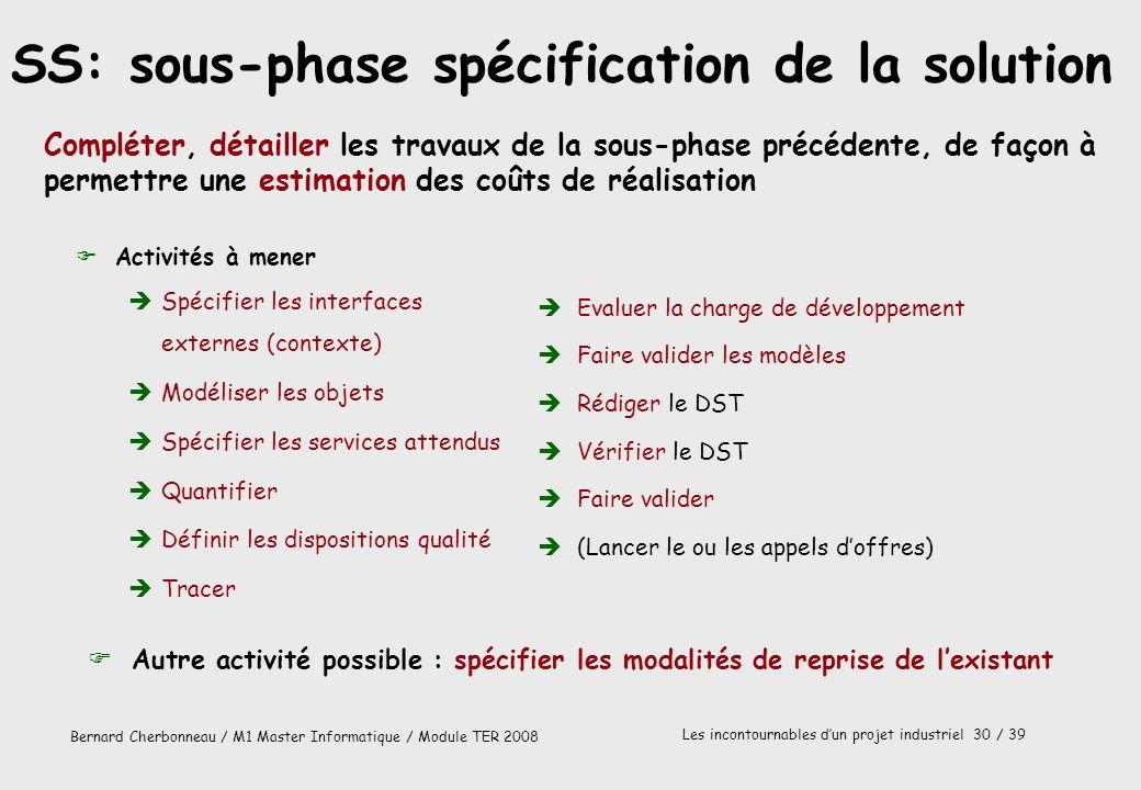 Bernard Cherbonneau / M1 Master Informatique / Module TER 2008 Les incontournables dun projet industriel 30 / 39 FActivités à mener èSpécifier les int