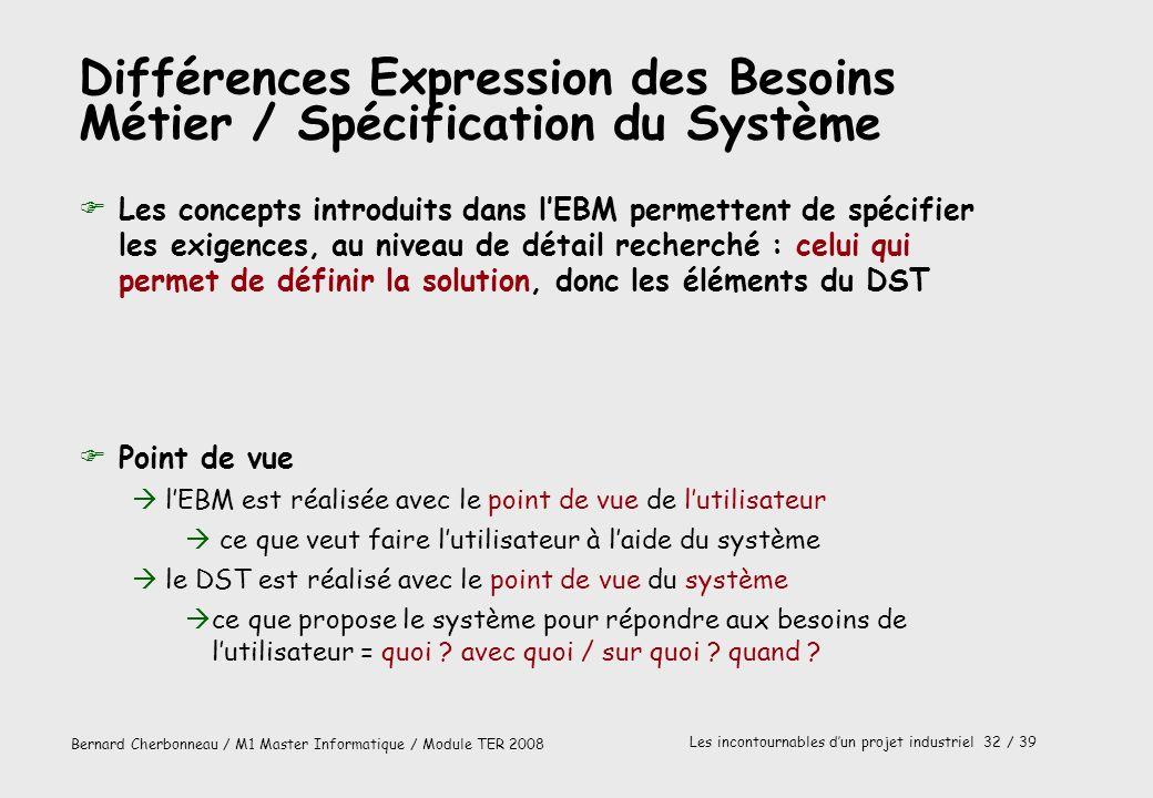 Bernard Cherbonneau / M1 Master Informatique / Module TER 2008 Les incontournables dun projet industriel 32 / 39 Différences Expression des Besoins Mé