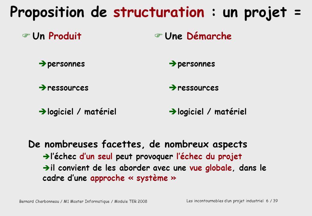 Bernard Cherbonneau / M1 Master Informatique / Module TER 2008 Les incontournables dun projet industriel 6 / 39 Proposition de structuration : un proj