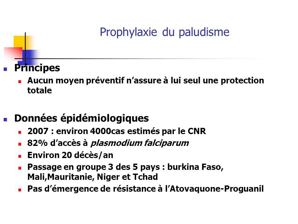 Prophylaxie du paludisme Principes Aucun moyen préventif nassure à lui seul une protection totale Données épidémiologiques 2007 : environ 4000cas esti
