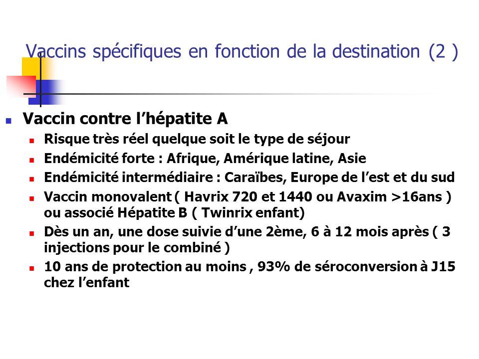 Vaccins spécifiques en fonction de la destination (2 ) Vaccin contre lhépatite A Risque très réel quelque soit le type de séjour Endémicité forte : Af