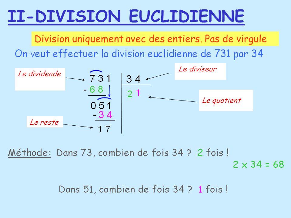 Le dividende Le diviseur Le quotient Le reste II-DIVISION EUCLIDIENNE Division uniquement avec des entiers. Pas de virgule
