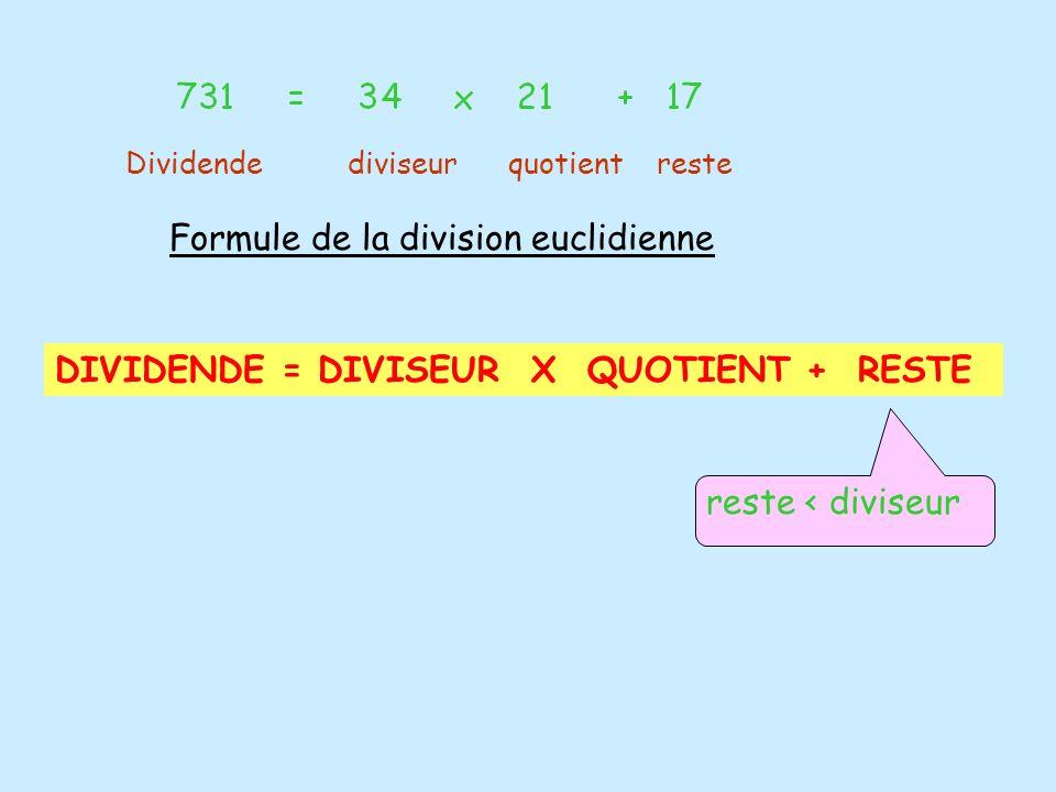 Dividende diviseur quotient reste Formule de la division euclidienne DIVIDENDE = DIVISEUR X QUOTIENT + RESTE reste < diviseur