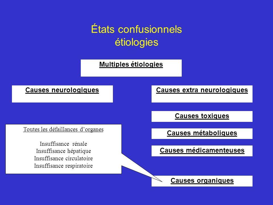 États confusionnels étiologies Multiples étiologies Causes neurologiquesCauses extra neurologiques Causes organiques Causes toxiques Causes métaboliqu