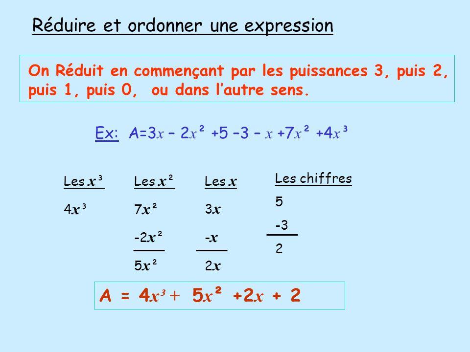 Réduire et ordonner une expression On Réduit en commençant par les puissances 3, puis 2, puis 1, puis 0, ou dans lautre sens. Ex: A=3 x – 2 x ² +5 –3