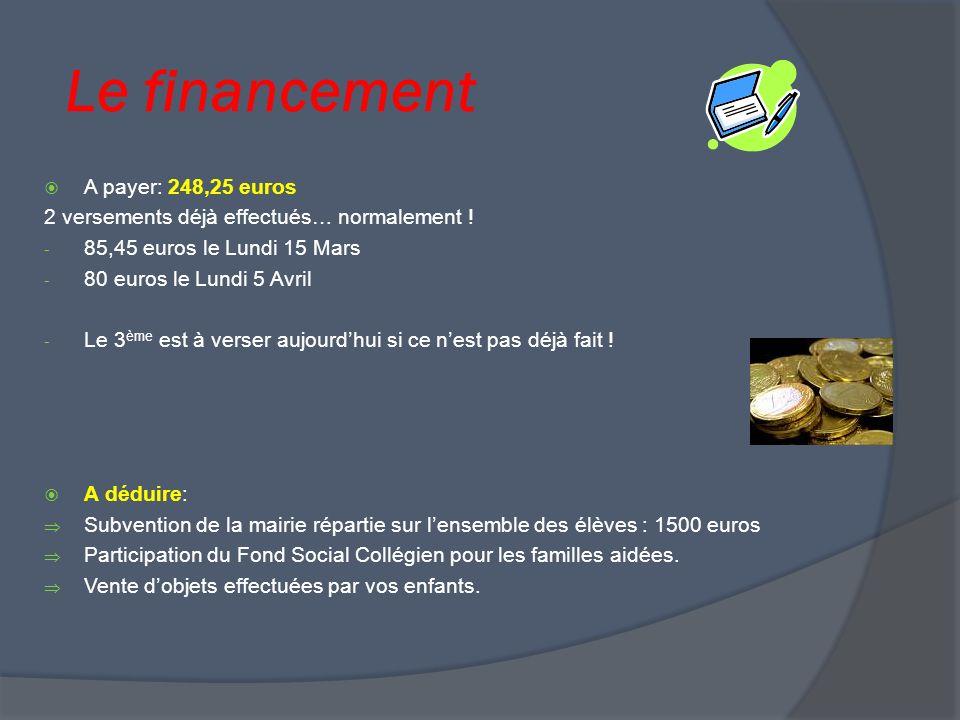 Le financement A payer: 248,25 euros 2 versements déjà effectués… normalement .