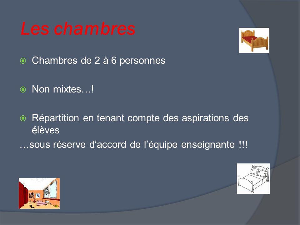 Les chambres Chambres de 2 à 6 personnes Non mixtes….