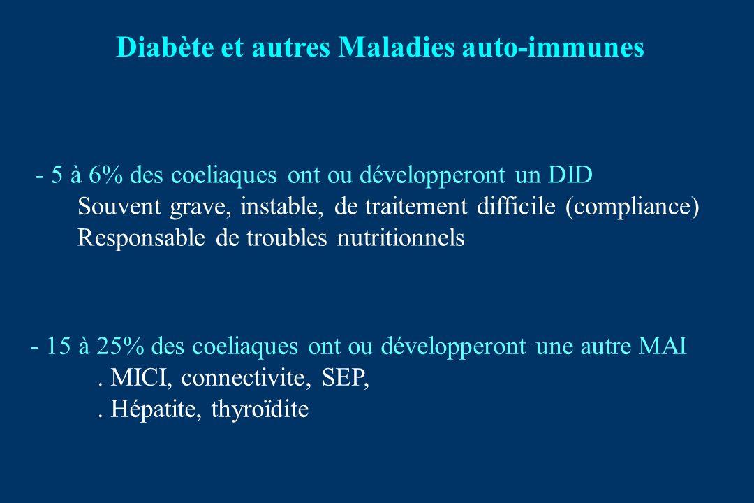 Diabète et autres Maladies auto-immunes - 5 à 6% des coeliaques ont ou développeront un DID Souvent grave, instable, de traitement difficile (compliance) Responsable de troubles nutritionnels - 15 à 25% des coeliaques ont ou développeront une autre MAI.