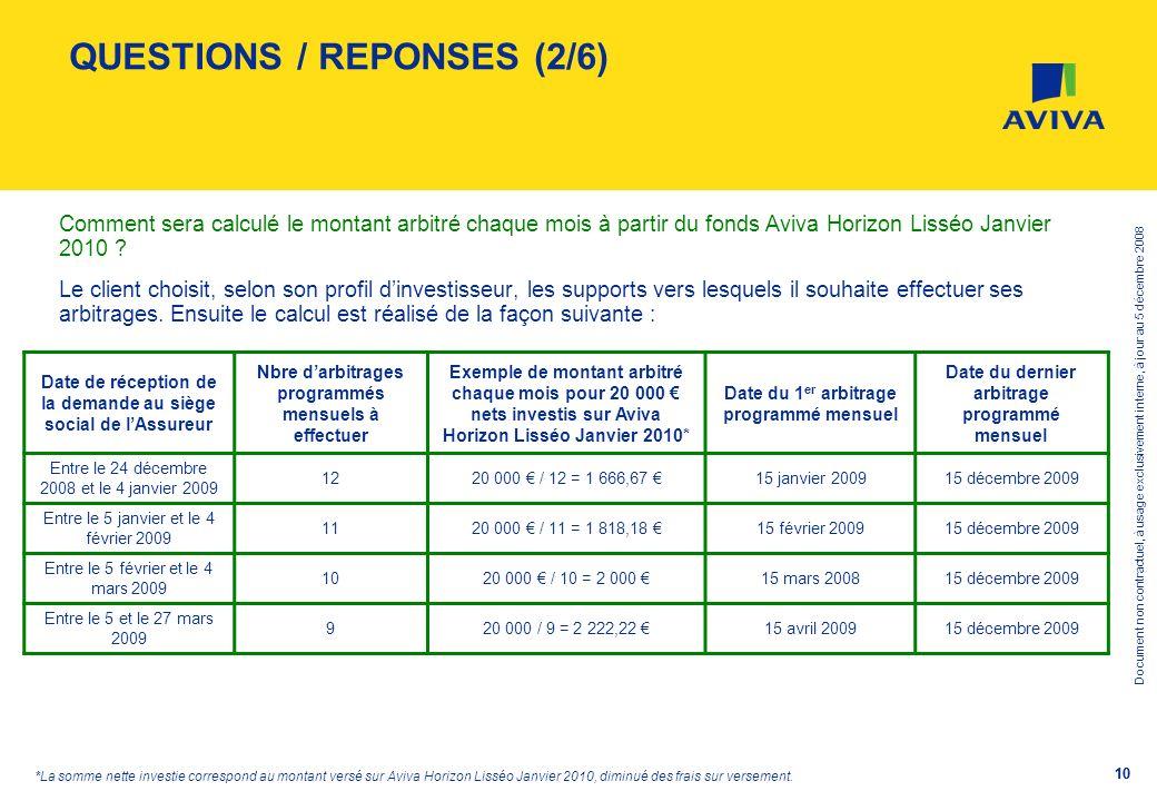 Document non contractuel, à usage exclusivement interne, à jour au 5 décembre 2008 10 QUESTIONS / REPONSES (2/6) Comment sera calculé le montant arbit