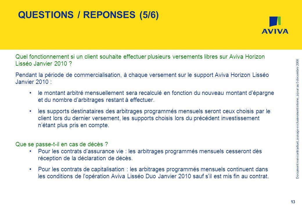 Document non contractuel, à usage exclusivement interne, à jour au 5 décembre 2008 13 QUESTIONS / REPONSES (5/6) Quel fonctionnement si un client souh