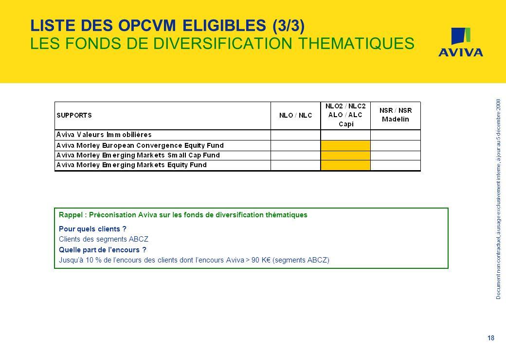 Document non contractuel, à usage exclusivement interne, à jour au 5 décembre 2008 18 LISTE DES OPCVM ELIGIBLES (3/3) LES FONDS DE DIVERSIFICATION THE