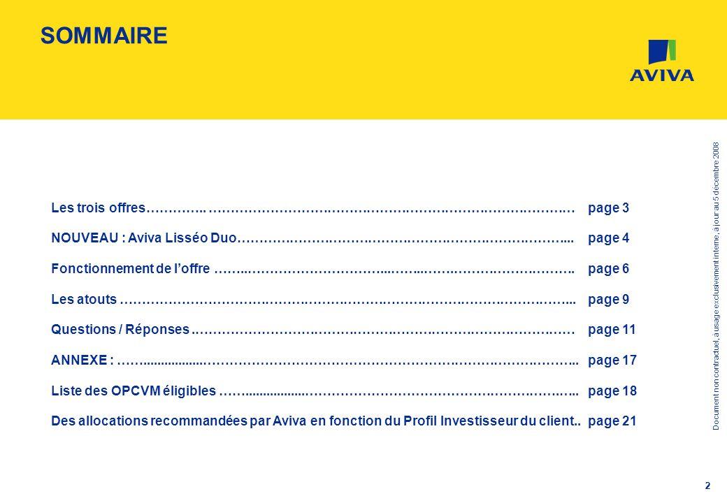 Document non contractuel, à usage exclusivement interne, à jour au 5 décembre 2008 13 QUESTIONS / REPONSES (5/6) Quel fonctionnement si un client souhaite effectuer plusieurs versements libres sur Aviva Horizon Lisséo Janvier 2010 .