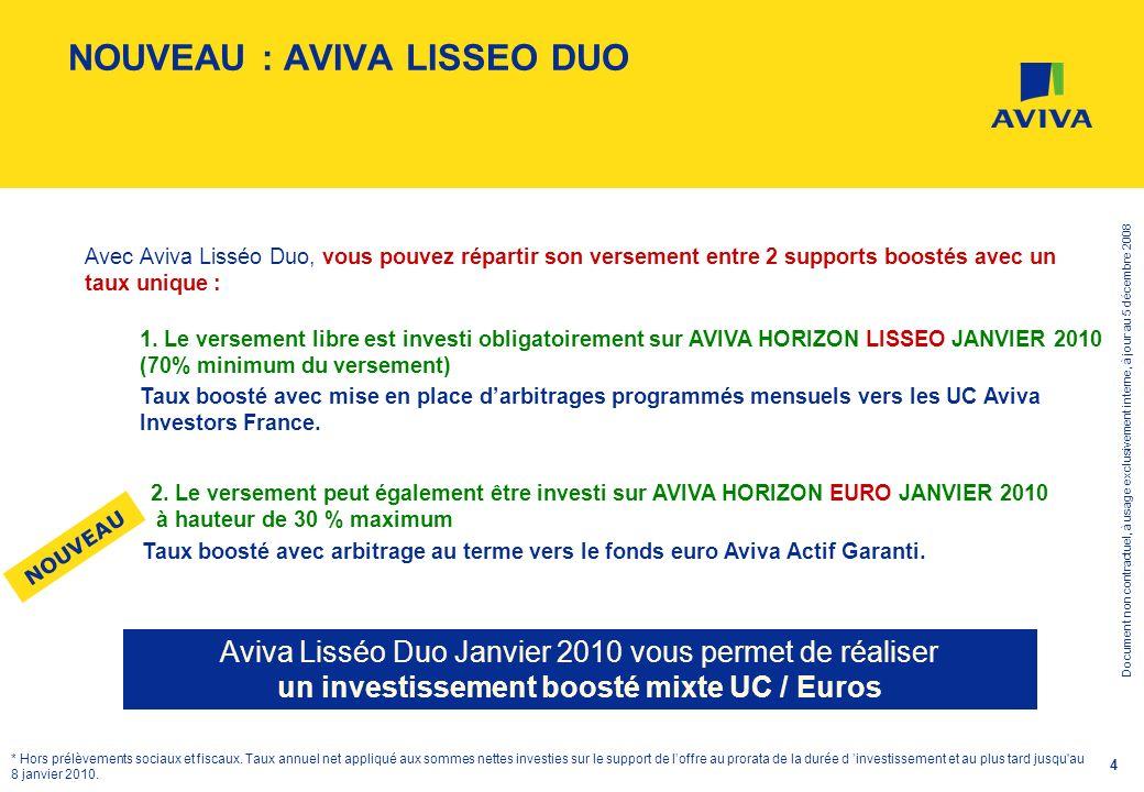 Document non contractuel, à usage exclusivement interne, à jour au 5 décembre 2008 4 NOUVEAU : AVIVA LISSEO DUO * Hors prélèvements sociaux et fiscaux