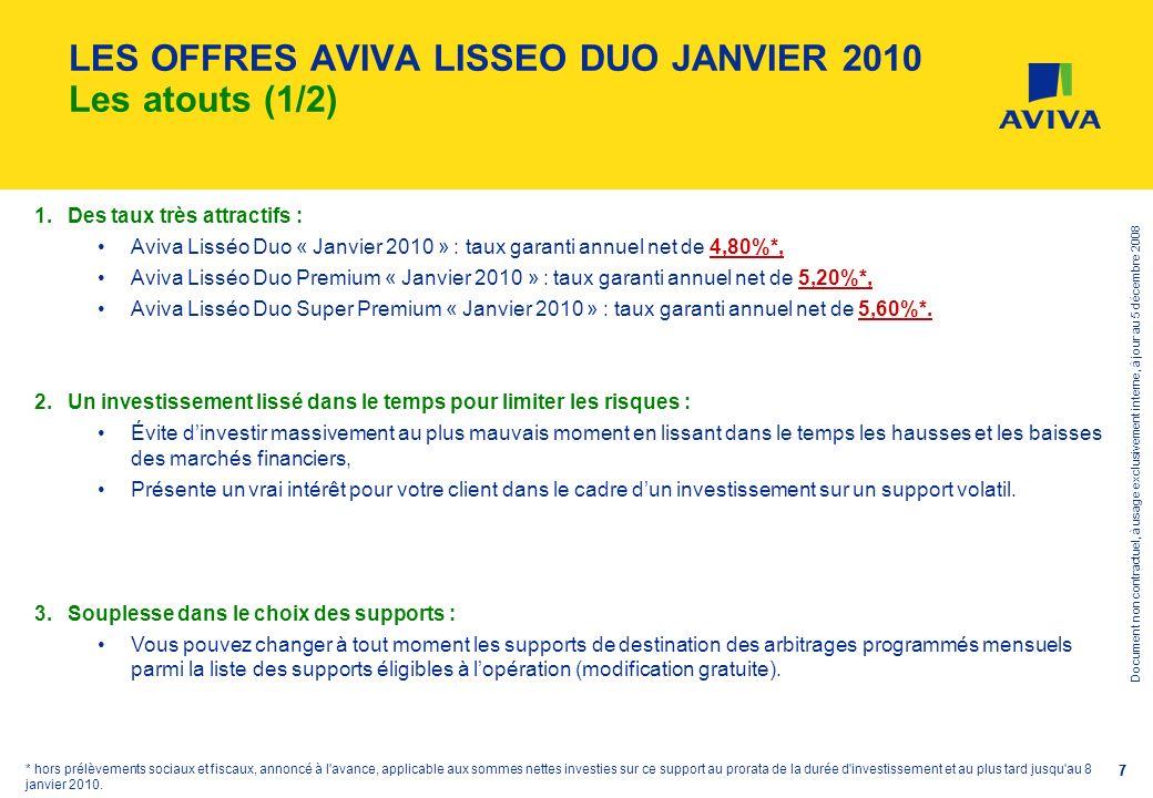 Document non contractuel, à usage exclusivement interne, à jour au 5 décembre 2008 77 LES OFFRES AVIVA LISSEO DUO JANVIER 2010 Les atouts (1/2) * hors