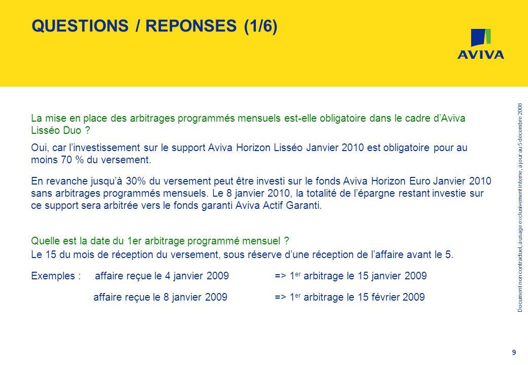 Document non contractuel, à usage exclusivement interne, à jour au 5 décembre 2008 10 QUESTIONS / REPONSES (2/6) Comment sera calculé le montant arbitré chaque mois à partir du fonds Aviva Horizon Lisséo Janvier 2010 .