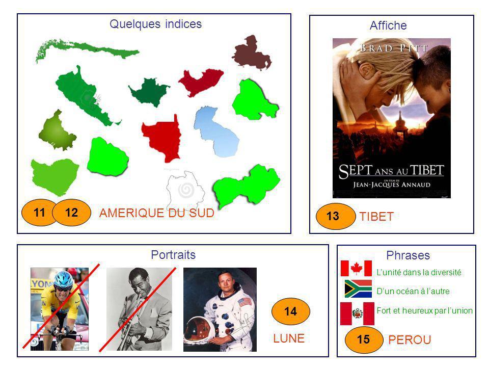 Quelques indices AMERIQUE DU SUD 1112 Portraits LUNE 14 Affiche TIBET 13 Phrases Lunité dans la diversité Dun océan à lautre PEROU 15 Fort et heureux