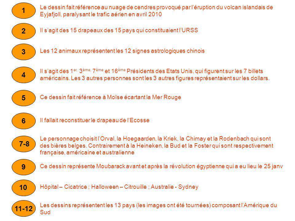 Les portraits représentent les Armstrong célèbres : Lance, Louis et donc Neil, qui a marché sur la Lune 14 Il sagit des devises de chaque pays : « A man usque ad mare » (traduit « Dun océan à lautre ») pour le Canada, « !ke e: ǀ xarra ǁ ke » (traduit « Lunité pour la diversité ») pour lAfrique du Sud, et « Firme y Felix por la Union » (traduit « fort et heureux par lunion) pour le Pérou 15 Il sagit respectivement du Paquebot Le France, la Fleur de Lys (symbole de la France) et France Gall 16 Cette carte représente le Moyen Orient 17 La botte et le ballon rappelle la carte de lItalie 18 Le personnage choisit Lindt, Suchard, Toblerone et Milka qui sont des chocolats suisses.