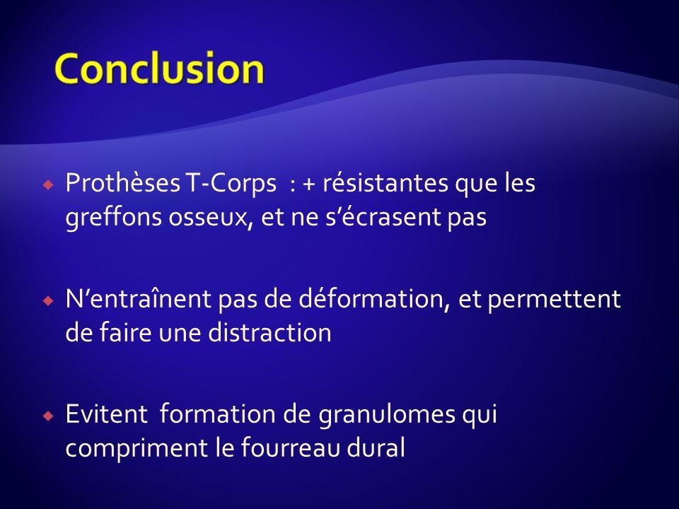 Prothèses T-Corps : + résistantes que les greffons osseux, et ne sécrasent pas Nentraînent pas de déformation, et permettent de faire une distraction