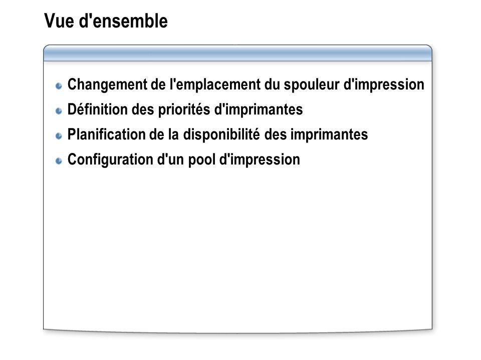 Leçon : Changement de l emplacement du spouleur d impression Description d un spouleur d impression Pourquoi changer l emplacement du spouleur d impression .
