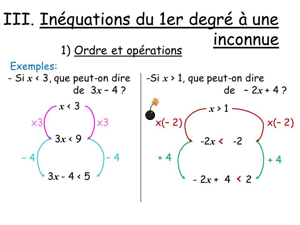 III. Inéquations du 1er degré à une inconnue 1) Ordre et opérations Exemples: - Si x < 3, que peut-on dire de 3 x – 4 ? x < 3 3 x < 9 3 x - 4 < 5 x3 –