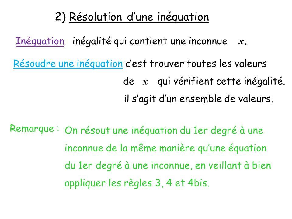 2) Résolution dune inéquation Inéquation inégalité qui contient une inconnue x. Résoudre une inéquation cest trouver toutes les valeurs de x qui vérif