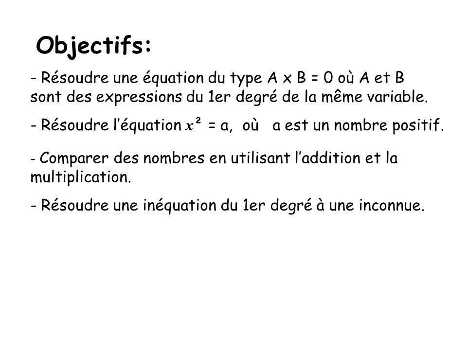 Objectifs: - Résoudre une équation du type A x B = 0 où A et B sont des expressions du 1er degré de la même variable. - Résoudre léquation x ² = a, où