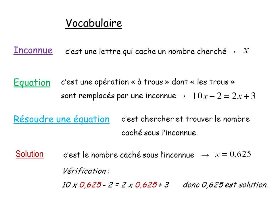 Vocabulaire Inconnue cest une lettre qui cache un nombre cherché Equation cest une opération « à trous » dont « les trous » sont remplacés par une inc