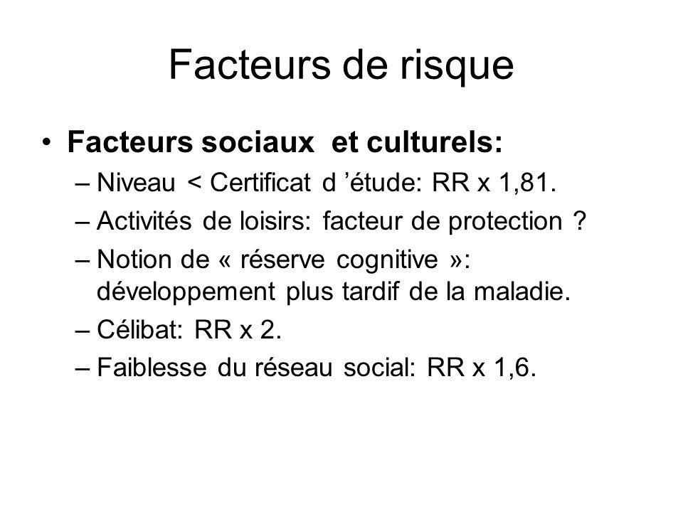 Facteurs de risque Facteurs sociaux et culturels: –Niveau < Certificat d étude: RR x 1,81. –Activités de loisirs: facteur de protection ? –Notion de «