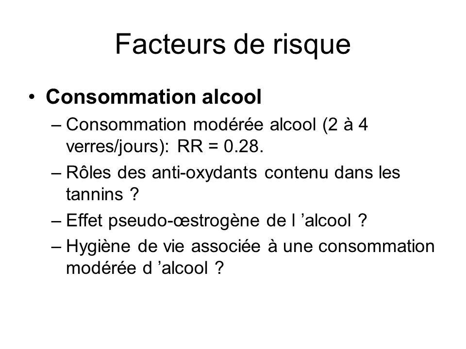 Facteurs de risque Consommation alcool –Consommation modérée alcool (2 à 4 verres/jours): RR = 0.28. –Rôles des anti-oxydants contenu dans les tannins