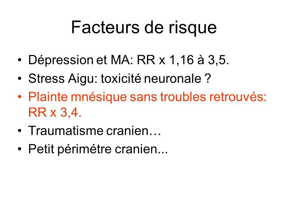 Facteurs de risque Dépression et MA: RR x 1,16 à 3,5. Stress Aigu: toxicité neuronale ? Plainte mnésique sans troubles retrouvés: RR x 3,4. Traumatism